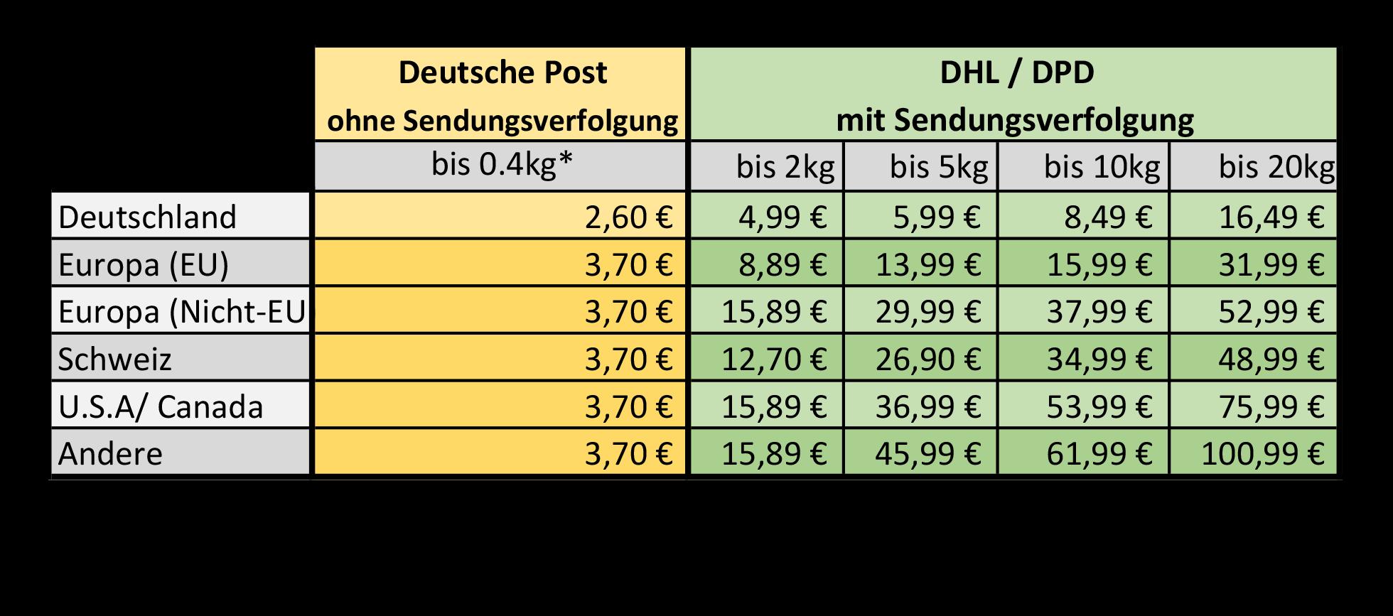 Versandkosten deutsch-3.png